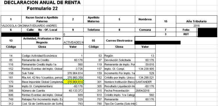 Declaración-Renta-gerente-AFP-Capital-750x364